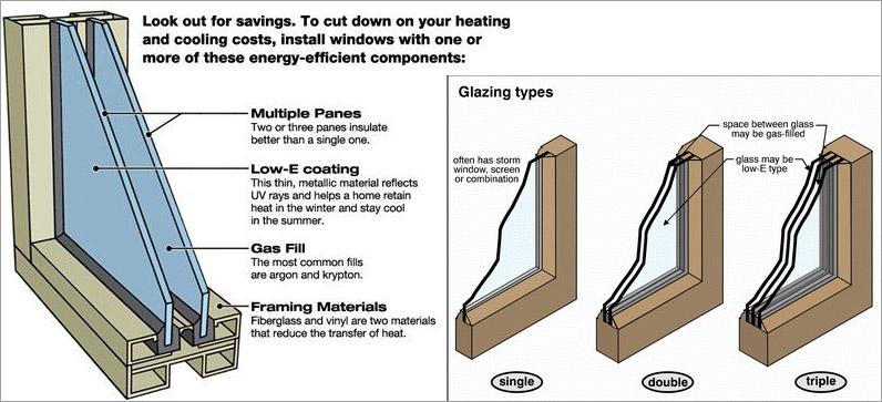 Btu Calculator Air Conditioner Heat Pumps